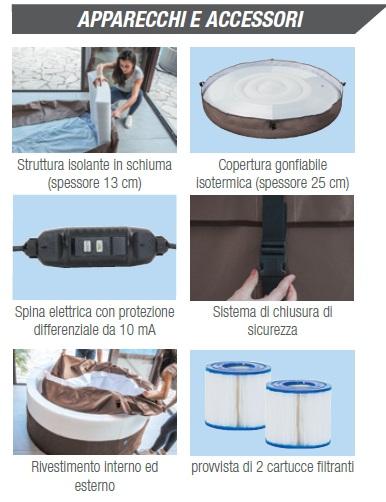 accessori semirigide
